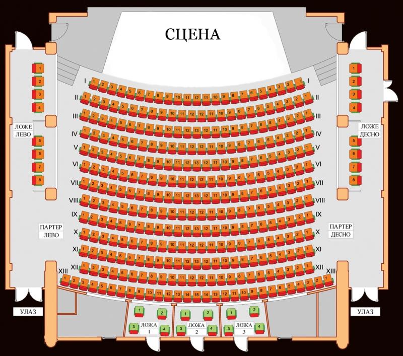 parter Pozorište na Terazijama